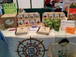 SAWG 2015 Table